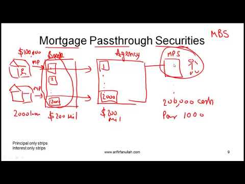CFA Level I Bond Sectors and Instruments Agency Video Lecture by Mr  Arif Irfanullah Part 2