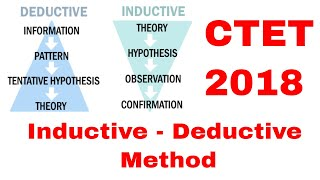 Inductive–Deductive Method Explained|Science for CTET and State TET Exam