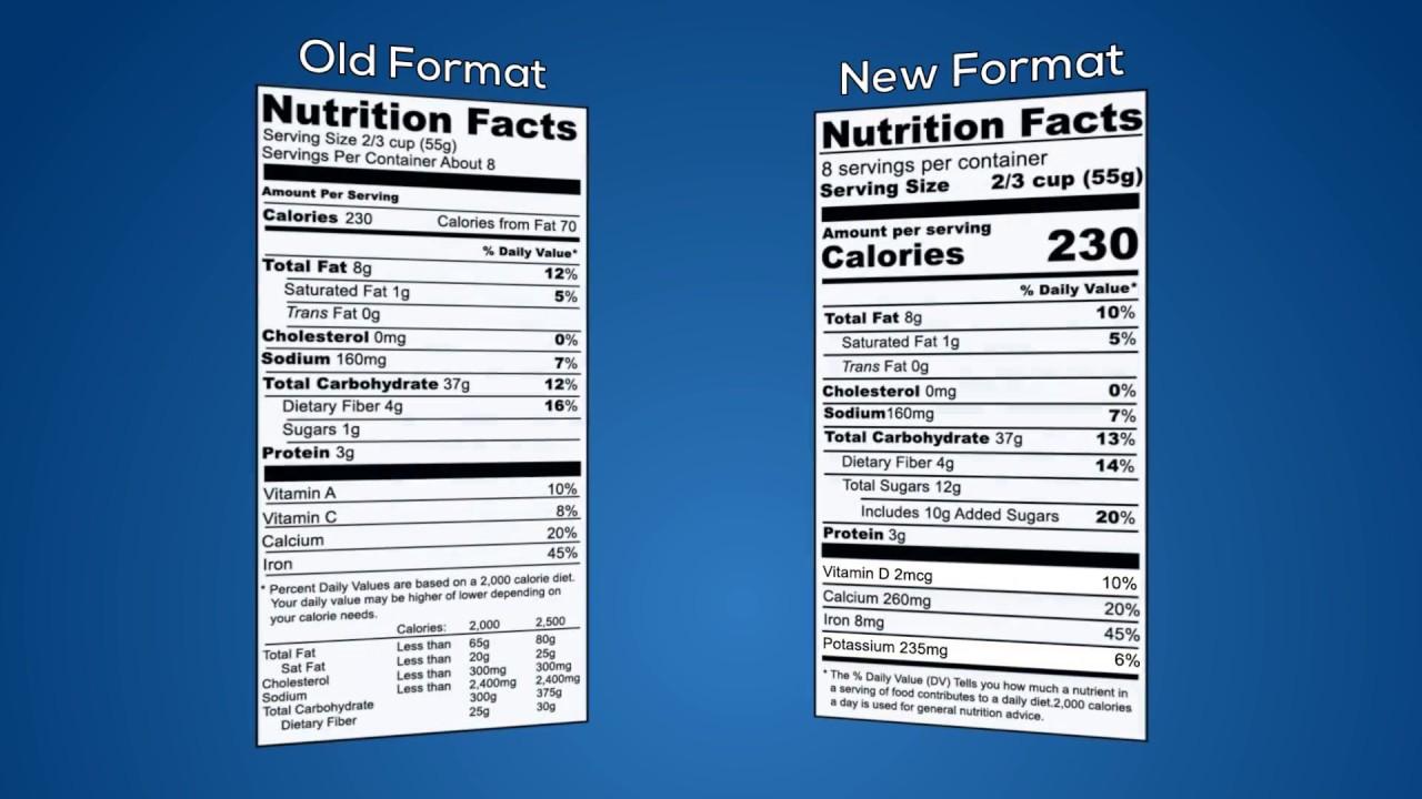 New U S Fda Food Labeling Rules Youtube