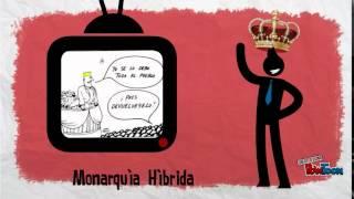 MONARQUìA - Que es? , Tipos y Ejemplos