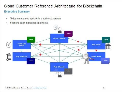 CSCC Webinar: Cloud Customer Architecture for Blockchain