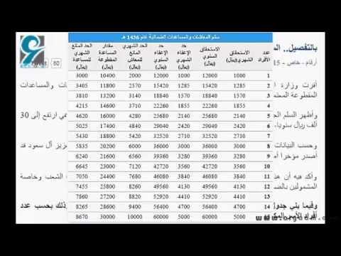 الضمان بالتفصيل السلم الجديد لإعانات مستفيدي الضمان الاجتماعي بالسعودية Youtube
