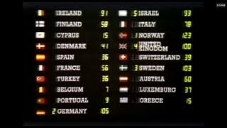 Eurovision 1985 - My Top 19
