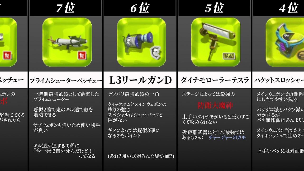 スプラトゥーン1最強武器ランキング