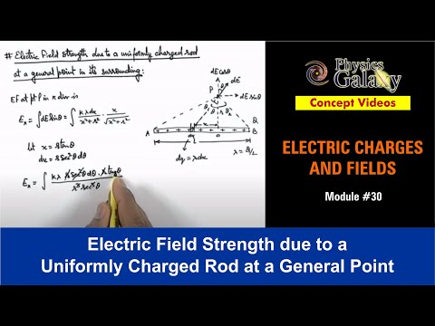 30. Physics | Electric Field Strength due to a Uniformly Charged Rod at a General Point