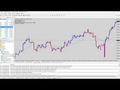 Mt4 Custom Chart Generator V 2.6 Update Walkthrough / Installation / Basic Use
