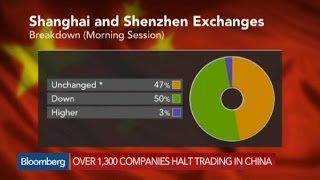 Over 1,300 Companies Halt Trading in China