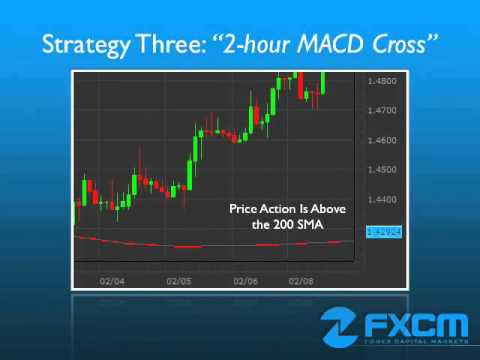 Watch Forex Trading Tips