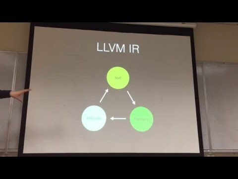 A Brief Introduction to LLVM