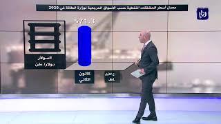 تعرف على معدل أسعار النفط والمشتقات النفطية خلال الأسبوع الأول من الشهر الحالي - (10/2/2020)