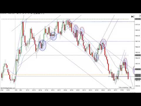 Price Action Trading With Mack 10-6-2014