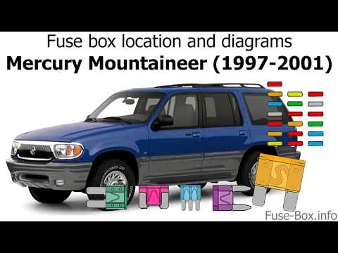 fuse box location and diagrams: mercury mountaineer (1997-2001) - youtube  youtube