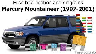 Fuse box location and diagrams: Mercury Mountaineer (1997-2001) - YouTubeYouTube