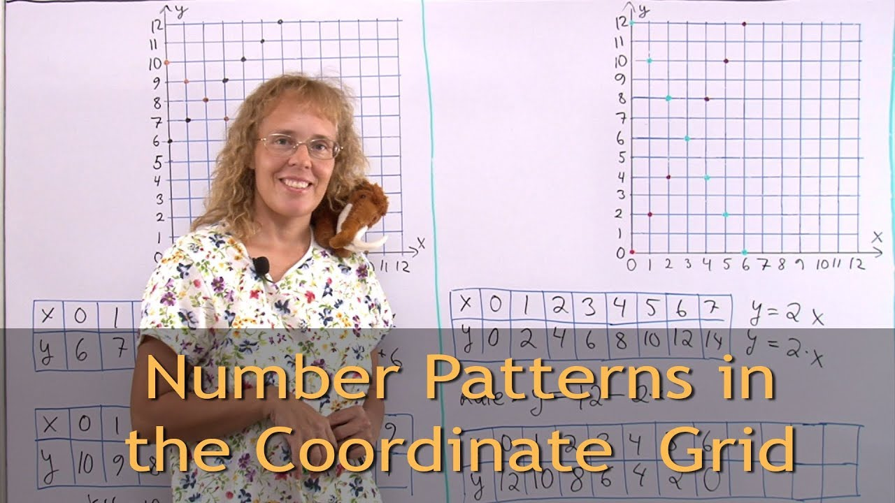 hight resolution of Numerical patterns in the coordinate grid (5th grade math) - YouTube