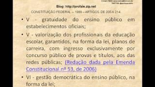 CONHECIMENTOS PEDAGÓGICOS - CONSTITUIÇÃO FEDERAL - EDUCAÇÃO - AULA 1/2
