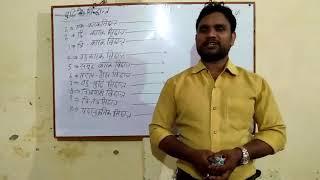बुद्धि के अति महत्वपूर्ण सिद्धांत एवं प्रतिपादक|| principles of intelligence || balvikas in HINDI