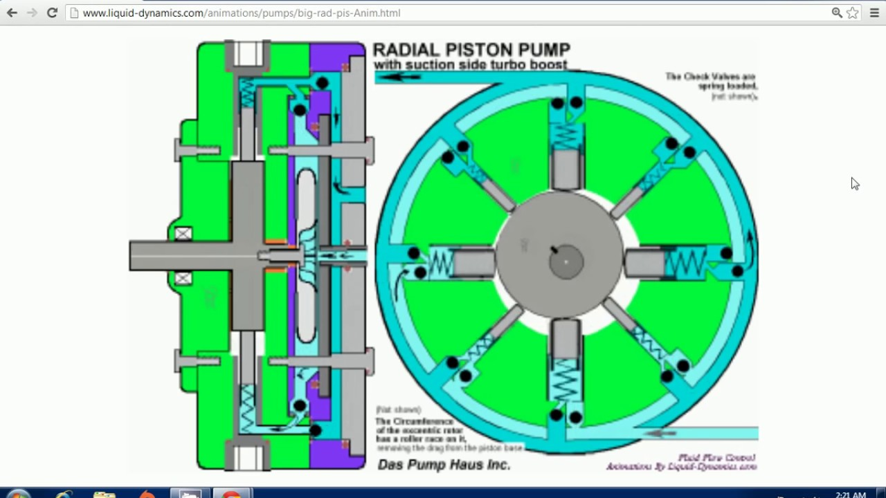 radial piston pump doovi