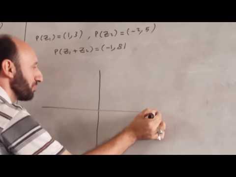 دورة الرياضيات : التمثيل الهندسي في الأعداد المركبة صيغة أرجاند وكيفية رسمها أ: قصي هاشم