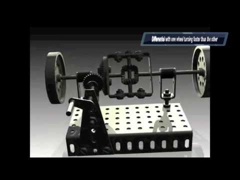 Differential and Rear Drive Axle Fundamentals