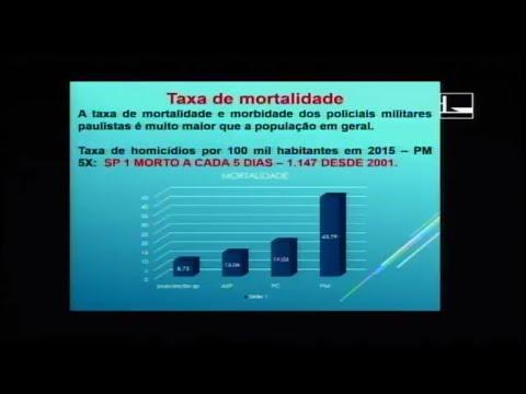 AGENTES DE SEGURANÇA PÚBLICA MORTOS EM SERVIÇO - Audiência Pública - 13/03/2018 - 14:56