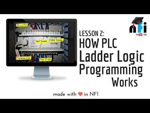 Watch as well Intro To Electrical Diagrams also 480v 3 Phase Wiring Diagram together with Beginners Guide To Plc Programming together with Summary industrial control. on basic ladder logic diagram