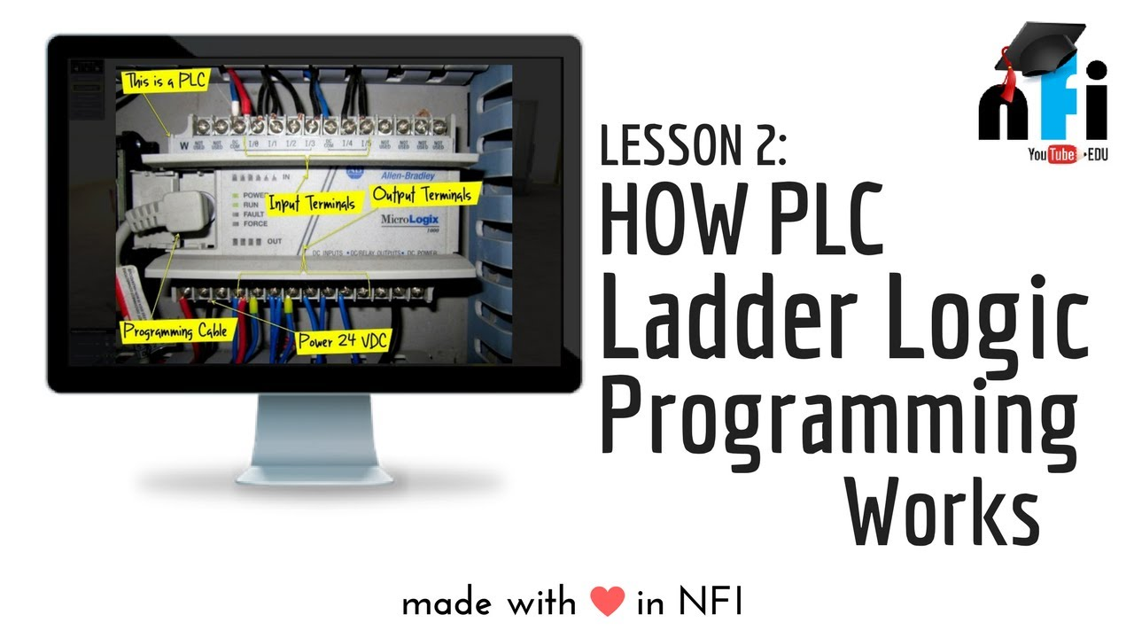 Plc E Learning Session 2 How Ladder Logic Programming Works To Read Diagrams Circuit
