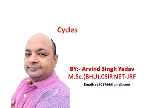 Cycles and disjoint cycles, symmetric group