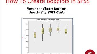 Boxplot SPSS - so Erstellen Sie ein Boxplot in SPSS