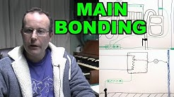 Earthing & Bonding - Part 2 : Main Protective Equipotential Bonding