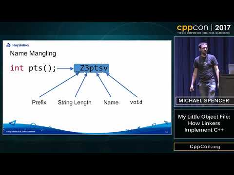 """CppCon 2017: Michael Spencer """"My Little Object File: How Linkers Implement C++"""""""
