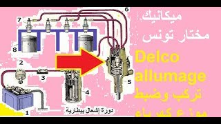 Delco allumage - تعلم اشياء مفيدة - Mecanique Mokhtar Tunisie -  ordre d'allumage moteur 4 cylindres