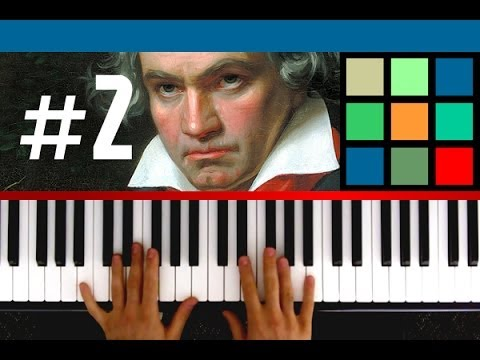 Für elise piano tutorial easy (part 2) how to play beethoven.