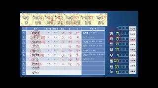 히브리어 무료강좌 - 12. 동사 - 완료시제 연습(7…