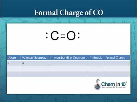 C Lewis Dot Structure Formal Charge CO: How ...