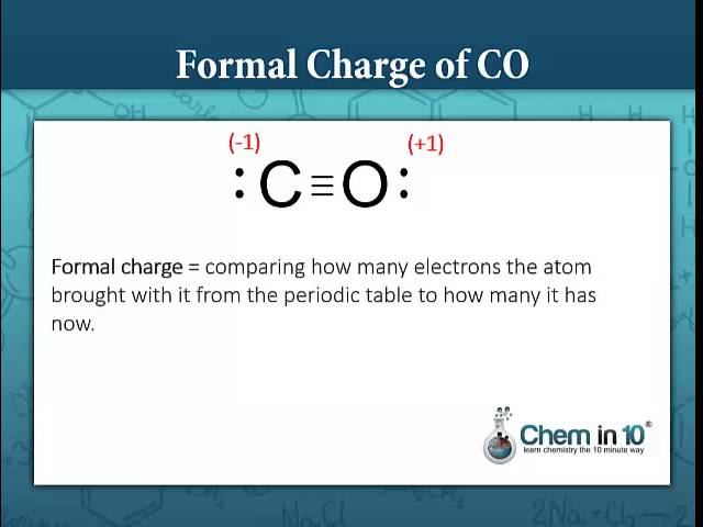 Formal charge co how to determine the formal charge of carbon formal charge co how to determine the formal charge of carbon monoxide clipzui urtaz Choice Image