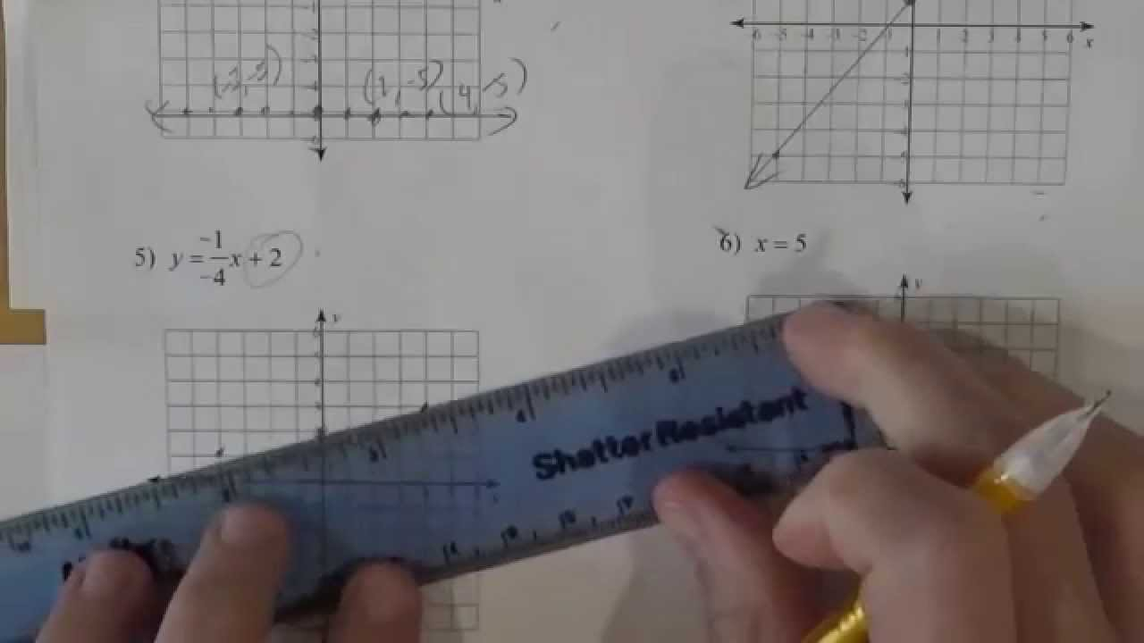 graphing slope intercept form worksheet answers   Line martinamarkova co graphing lines kutasoftware worksheet slope intercept form youtube