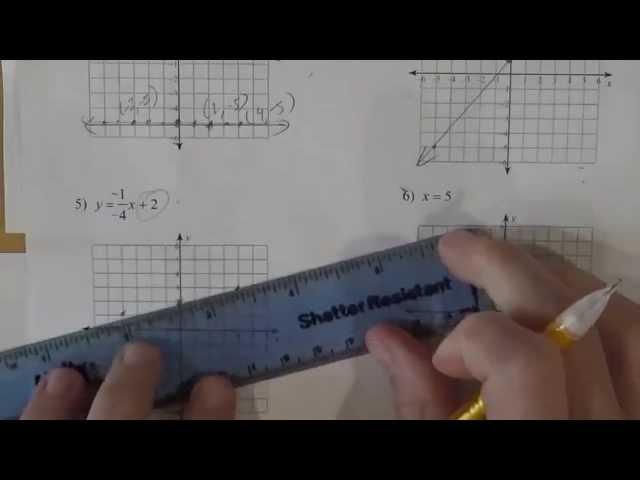 Graphing Lines kutasoftware worksheet slope-intercept form - YouTube