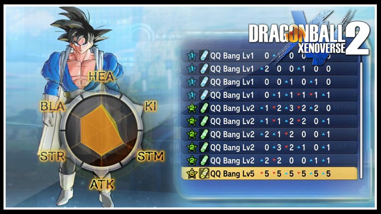 Dragon Ball Xenoverse 2' QQ Bang Guide: How To Create Best Equips