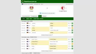 Байер Славия Прага Прогноз и обзор матч на футбол 10 декабря 2020 Лига Европы Тур 6