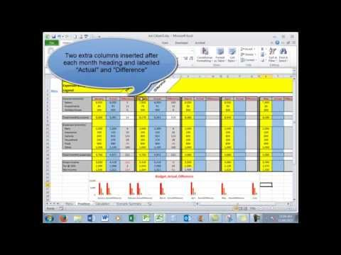 Part 6 - Planning and constructing a spreadsheet - Using Budget,Actual and Difference columns
