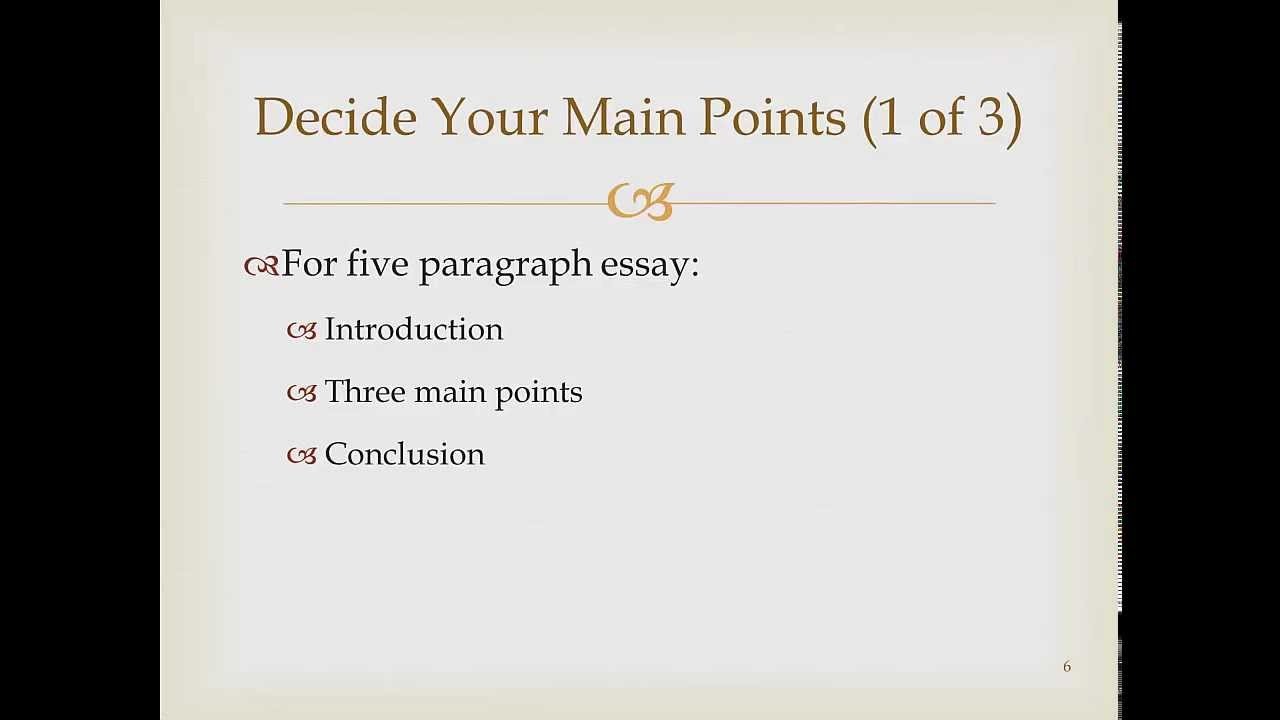using an outline to structure your essay using an outline to structure your essay