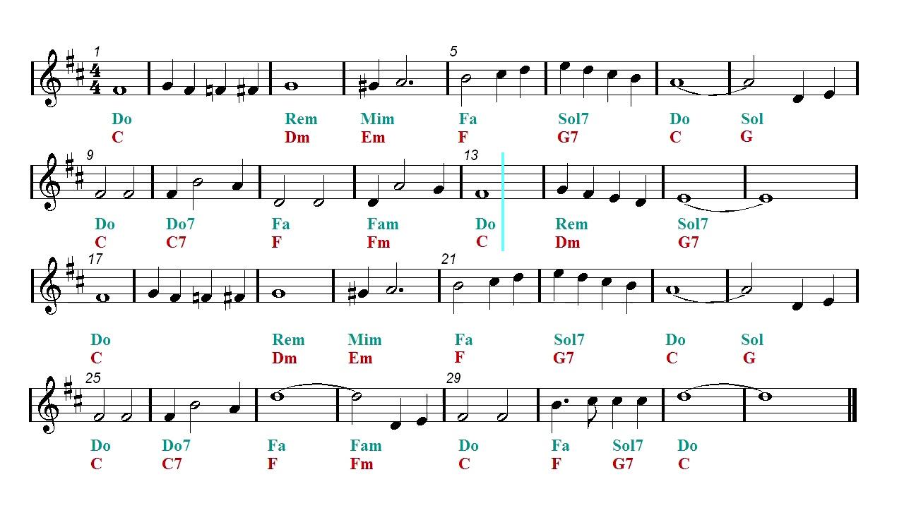 White christmas christmas song bb sheet music guitar chords white christmas christmas song bb sheet music guitar chords hexwebz Images