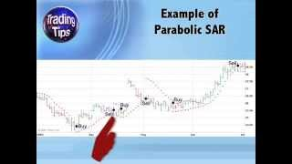 How The Parabolic SAR Is Used