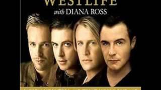 Diana Ross&Westlife_When you tell me..instrumental (karaoke)