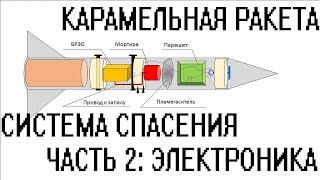 Карамельная ракета. Электронная система спасения. БРЭО