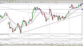 How To Trade DAX today 2 Nov Simple swing trading strategy
