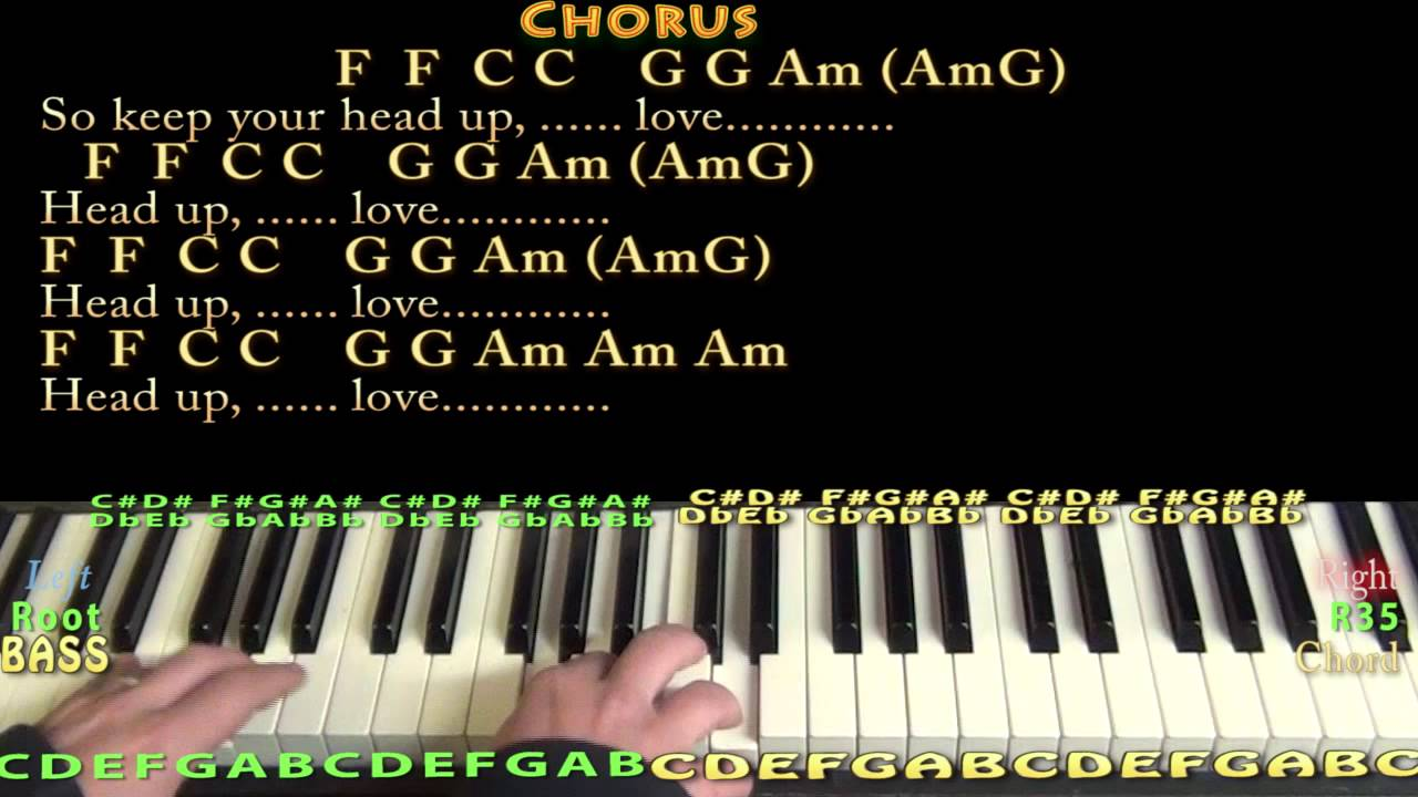 Stubborn Love Lumineers Piano Cover Lesson with Chords/Lyrics