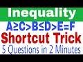 Inequality Reasoning Tricks | For Bank PO Clerk | Hindi | Part-1