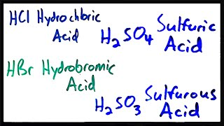Naming Acids(How to name binary acids and oxyacids., 2011-05-30T21:37:48.000Z)