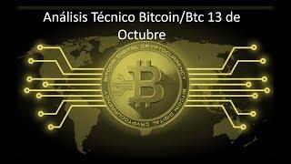 Análisis Técnico bitcoin/btc - Análisis Diario bitcoin